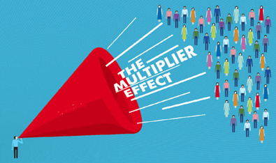 The Multiplier Effect - Top of Mind Communications